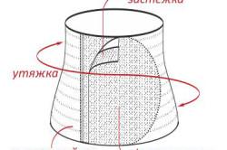 Схема бандажной повязки
