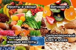 Изображение - Народные средства от суставов пальцев рук Food-e1442251710729-250x166